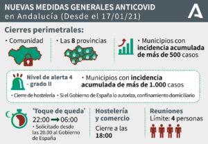 Nuevas medidas en Andalucía para frenar la expansión del virus